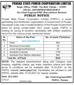 PSPCL Assistant Lineman Recruitment